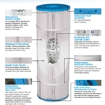 Replacement Pool and Spa Filter Cartridge